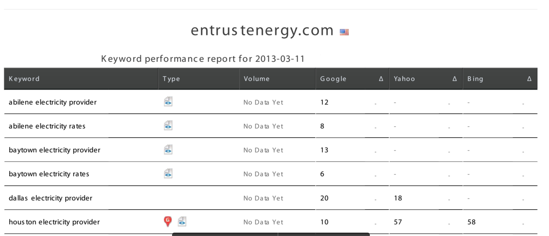 entrust-energy-rankings